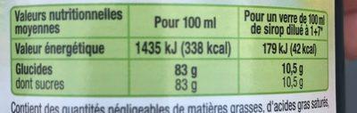Grenadine - Nutrition facts