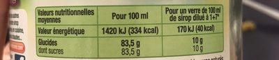Recette Provençale - Voedingswaarden - fr