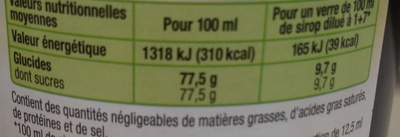 Sirop de Violette - Informations nutritionnelles - fr