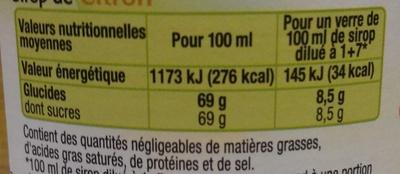 Sirop de citron - Nährwertangaben