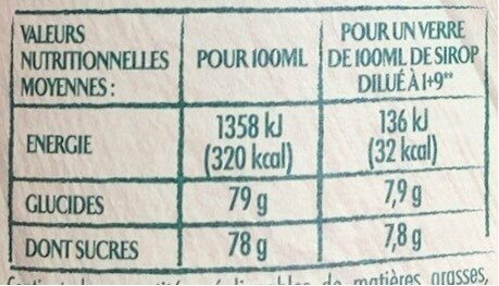 Sirop Pêche blanche - Informations nutritionnelles - fr