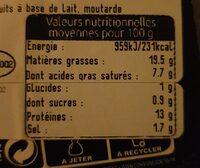 Veritable Knack d'Alsace - Informations nutritionnelles - fr