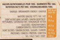 Le 1921 - l'Ortolan - Informations nutritionnelles - fr