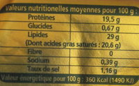 Charcennay (29% MG) - Nutrition facts