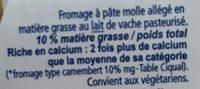 l'Ortolan Léger 10% M.G. - Ingrédients