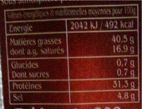 Saucisse seche - Informations nutritionnelles - fr