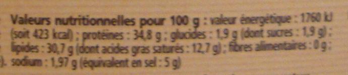 Saucisse sèche - Nutrition facts - fr