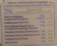 Le Goût Primeur (17,5 % MG) - Voedingswaarden - fr