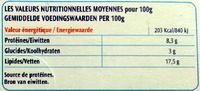 St Môret - fomat économique - Informations nutritionnelles - fr