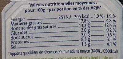 8 minis St Moret - Voedingswaarden - fr