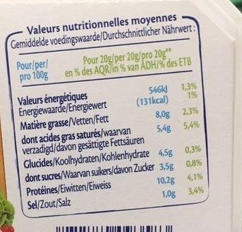 St Môret Ligne & Plaisir 8% M.G. - Voedingswaarden