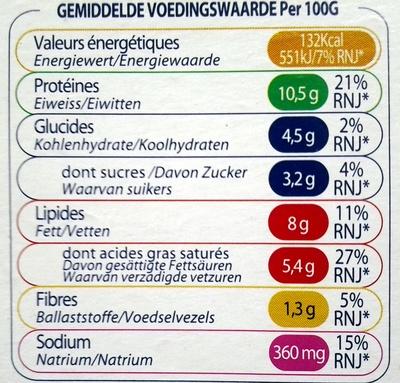 St Morêt Ligne & Plaisir - Informations nutritionnelles