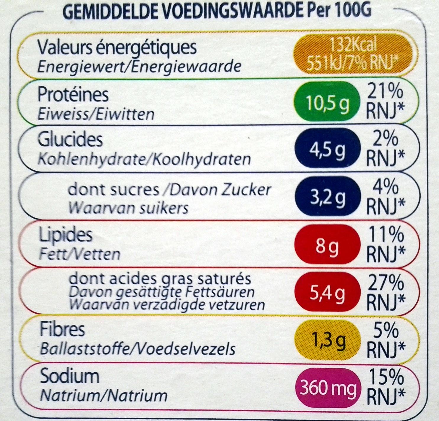 St Morêt Ligne & Plaisir - Informations nutritionnelles - fr