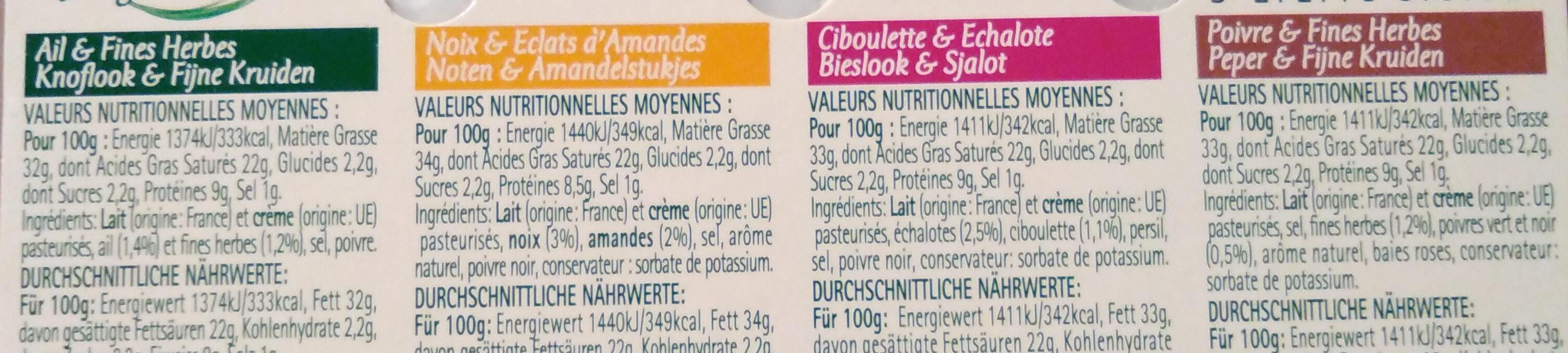 L'original Tartare, Coffret 4 Saveurs - Nutrition facts - fr