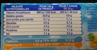 P'tit Louis® (26% MG) - 320 g (16 Coques) - Informations nutritionnelles