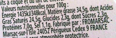 L'original tartare ail & fines herbes - Informations nutritionnelles