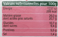Tartare cranberry & poivres - Informations nutritionnelles - fr