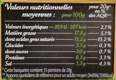 St Môret - format familial - Nutrition facts - fr