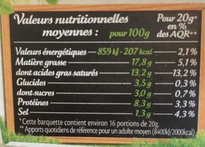 St-Môret - Información nutricional