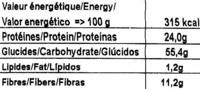 Lentilles vertes - Informació nutricional - es
