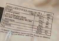Kamut Soufflé - Informations nutritionnelles - fr