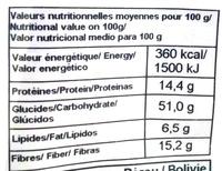 Amarante - Informations nutritionnelles