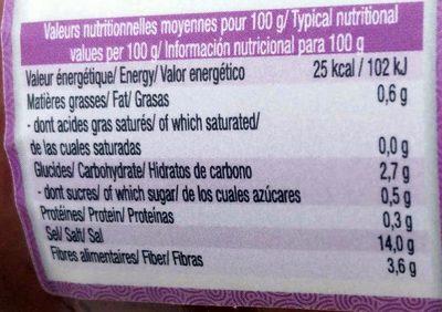 Purée d'Umeboshi - Informations nutritionnelles