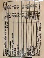 Muesli Antioxydant - Ingredients