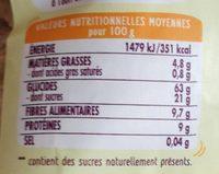 Super Muesli aux fruits - Informations nutritionnelles - fr