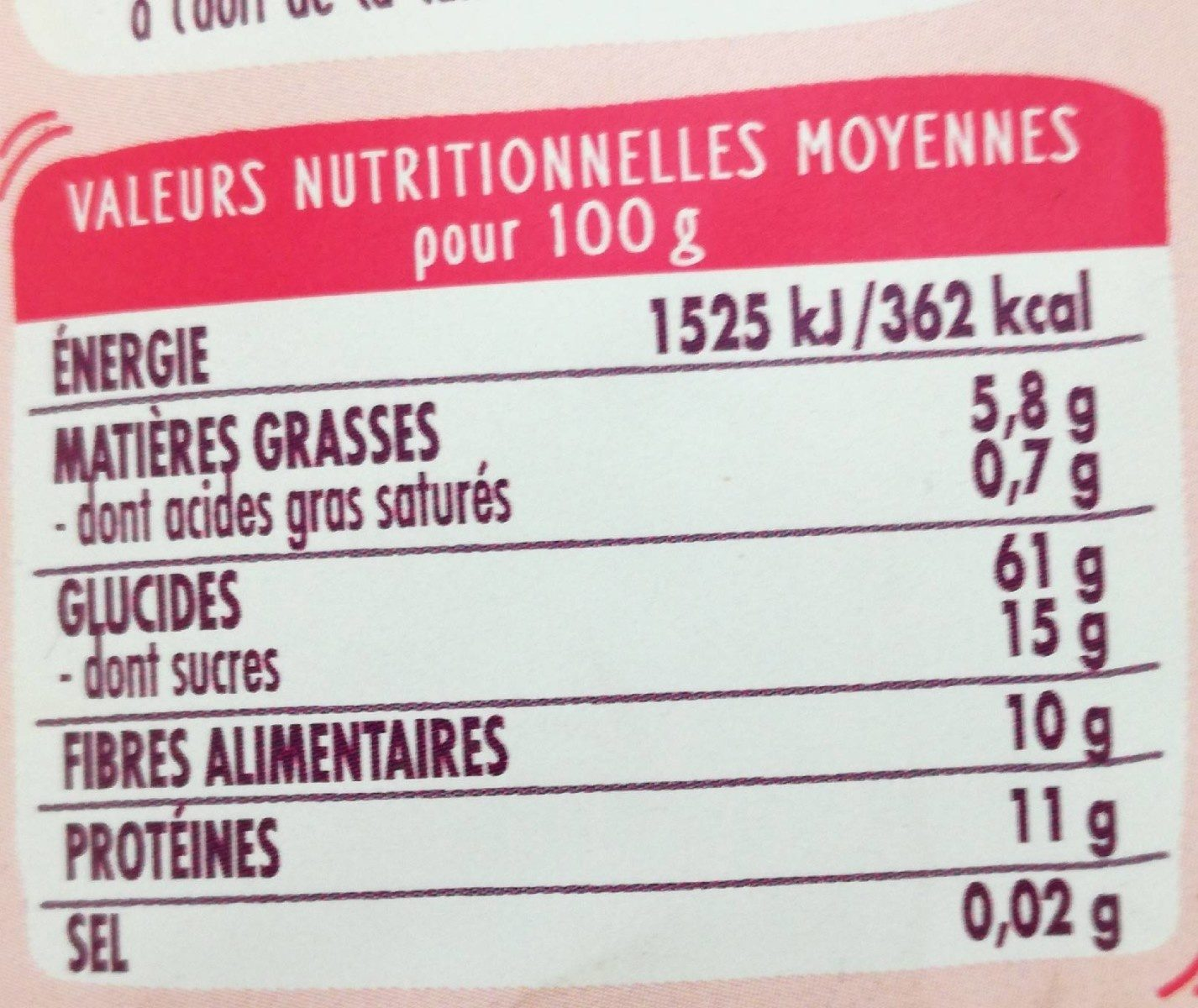 Super Muesli fruits rouges et chia - Informations nutritionnelles - fr