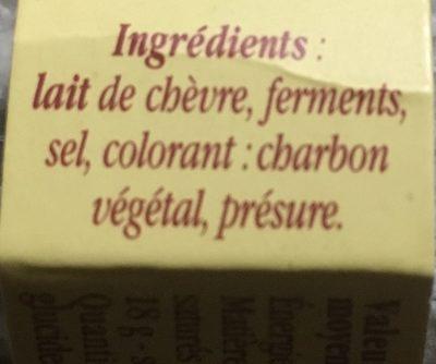 Selles sur Cher - Ingredients - fr