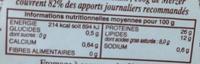 Merzer (12% MG) - Informations nutritionnelles - fr