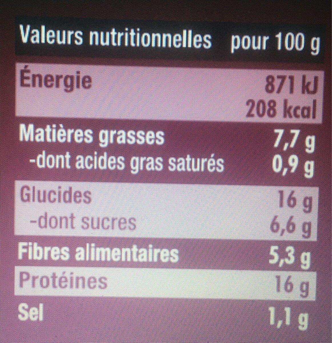 Galette pois chiche, raisins, épices BIO - Informations nutritionnelles - fr