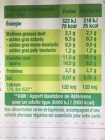 Morceaux de fruits - Voedingswaarden