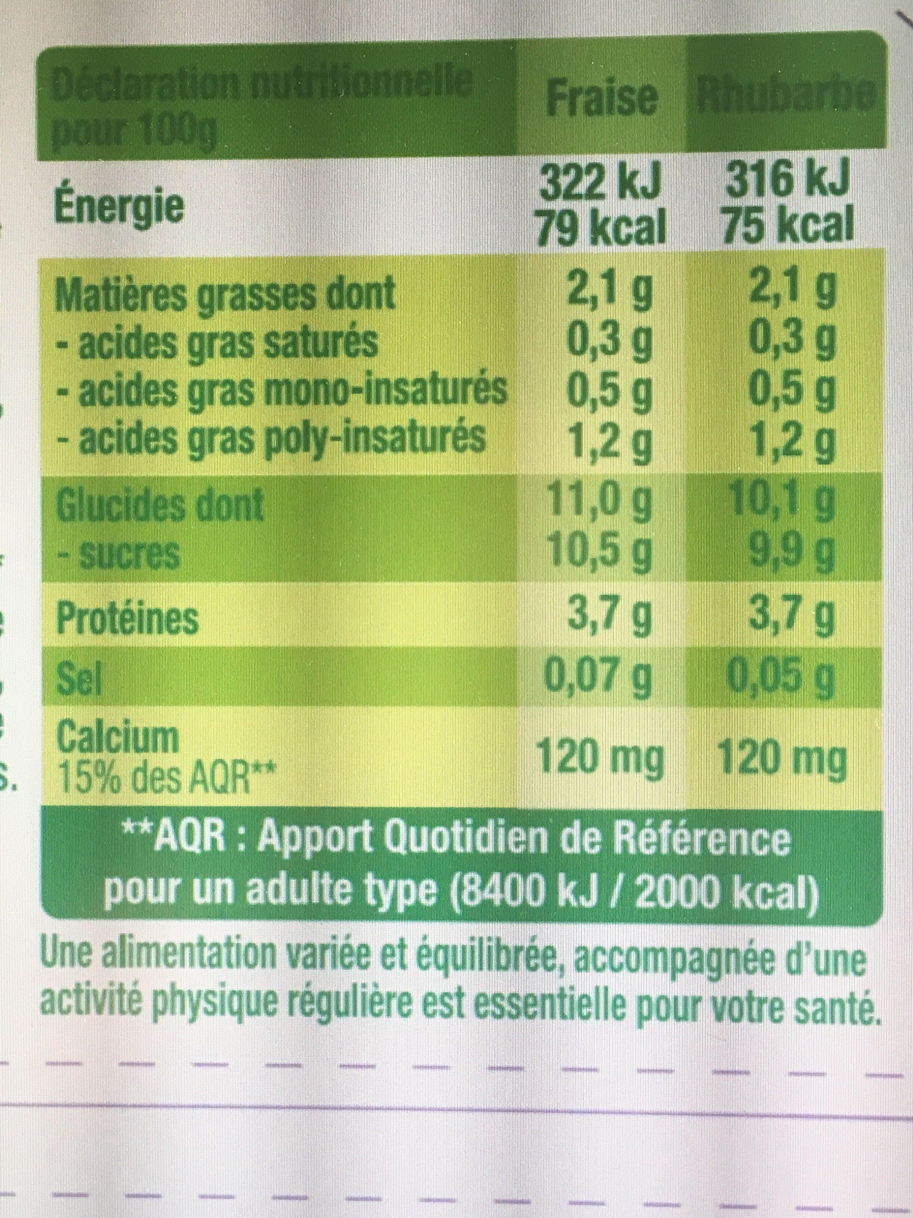 Morceaux de fruits - Informations nutritionnelles - fr