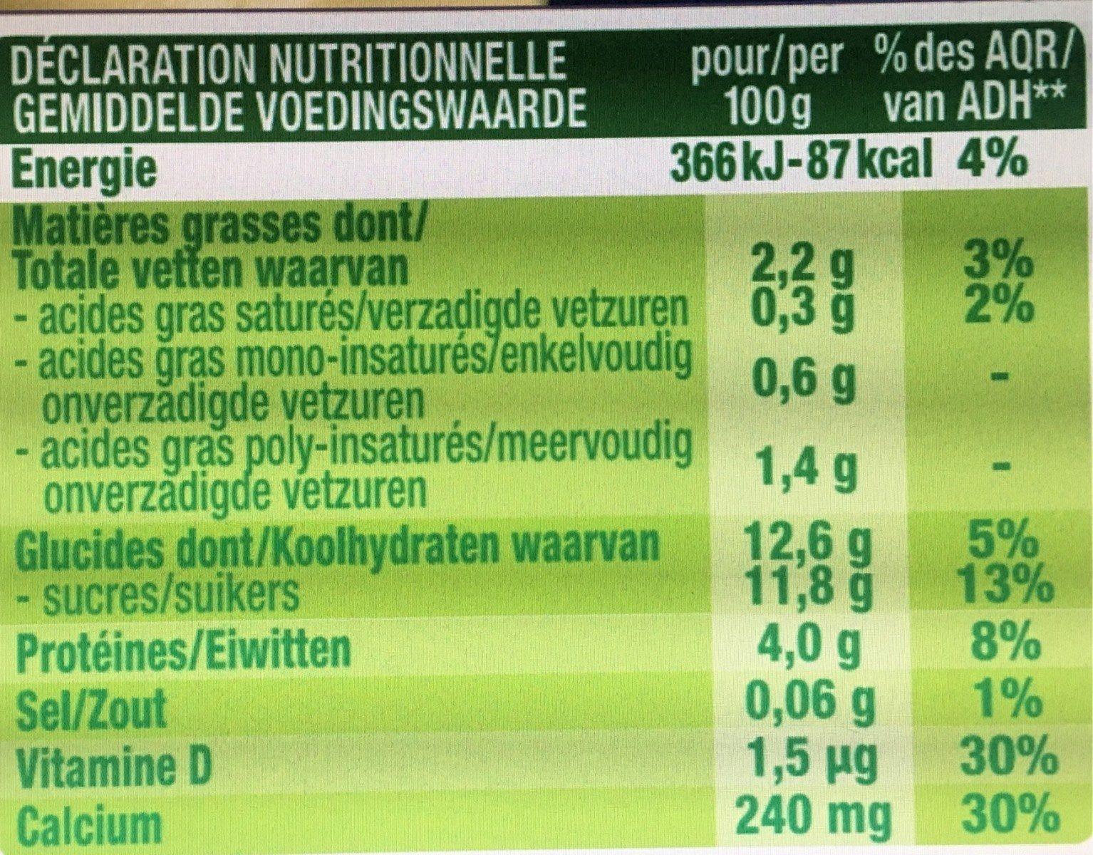 Texture Velours Saveur Vanille - Informations nutritionnelles