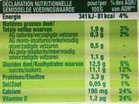 Texture Velours sur lit d'Abricot - Nutrition facts