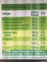 Framboise-cassis-hibiscus - Nutrition facts