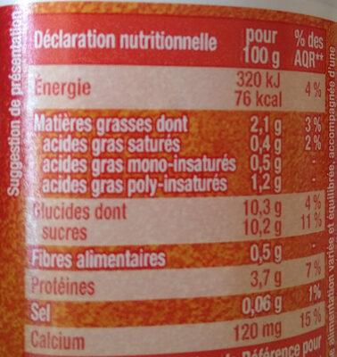 Abricot Goyave - Dessert Végétal - Informations nutritionnelles - fr