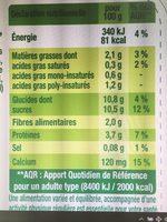 Dessert végétal, Figues (4 Pots) - Nutrition facts