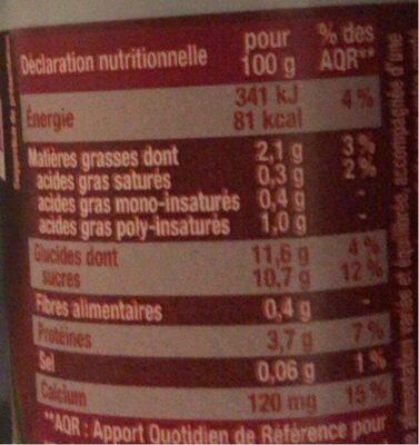 Chargement… - Nutrition facts - fr