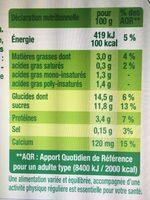 Dessert vegetal noisettes amande - Nutrition facts