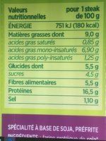 Steaks de soja à l'indienne - Informations nutritionnelles