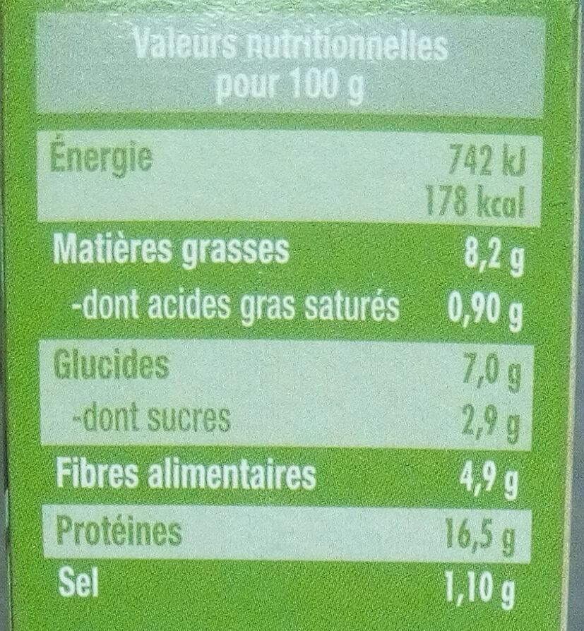 Steak de Soja Petits Légumes - Voedigswaarden