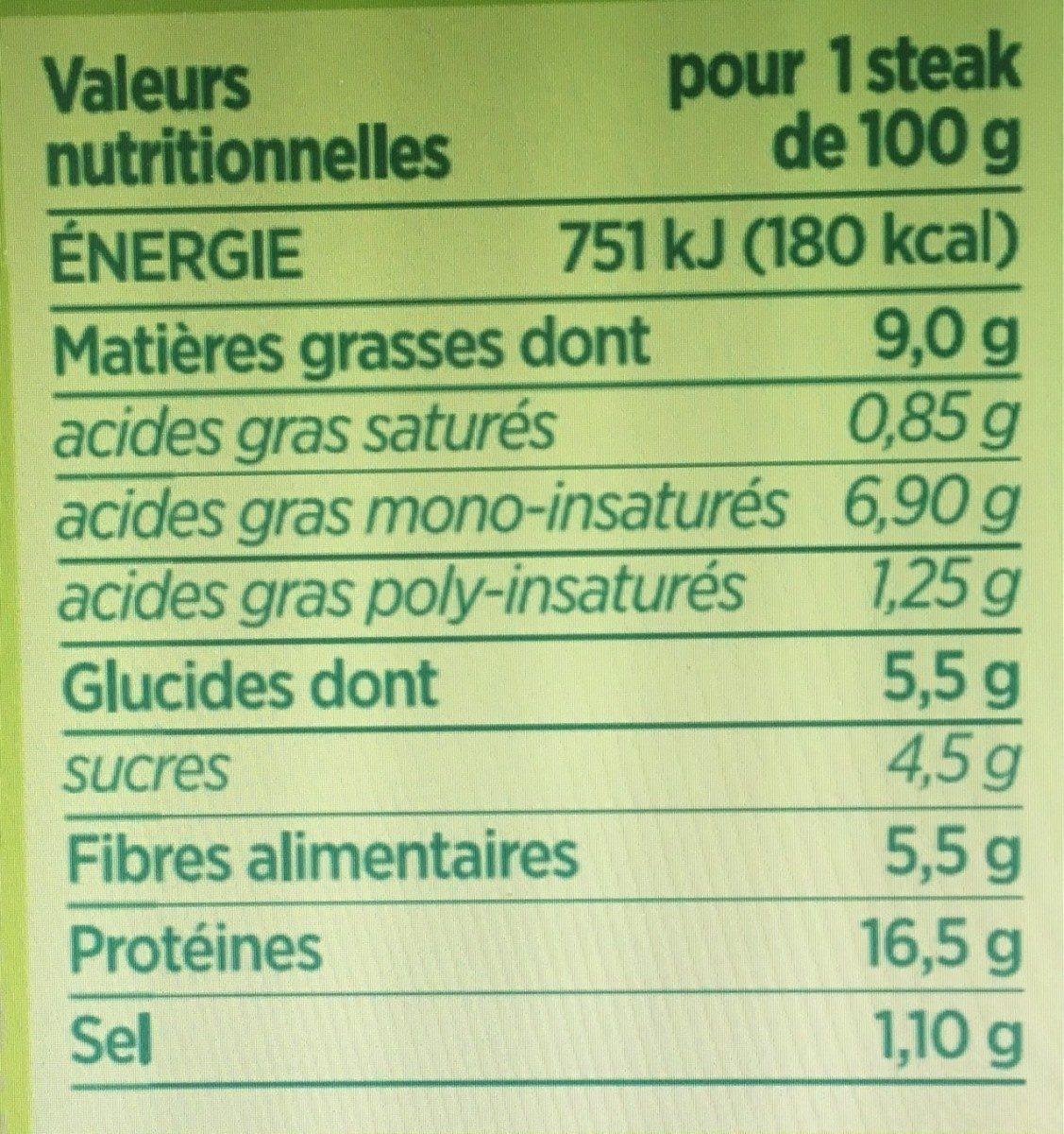 Steaks de Soja Curry - Información nutricional