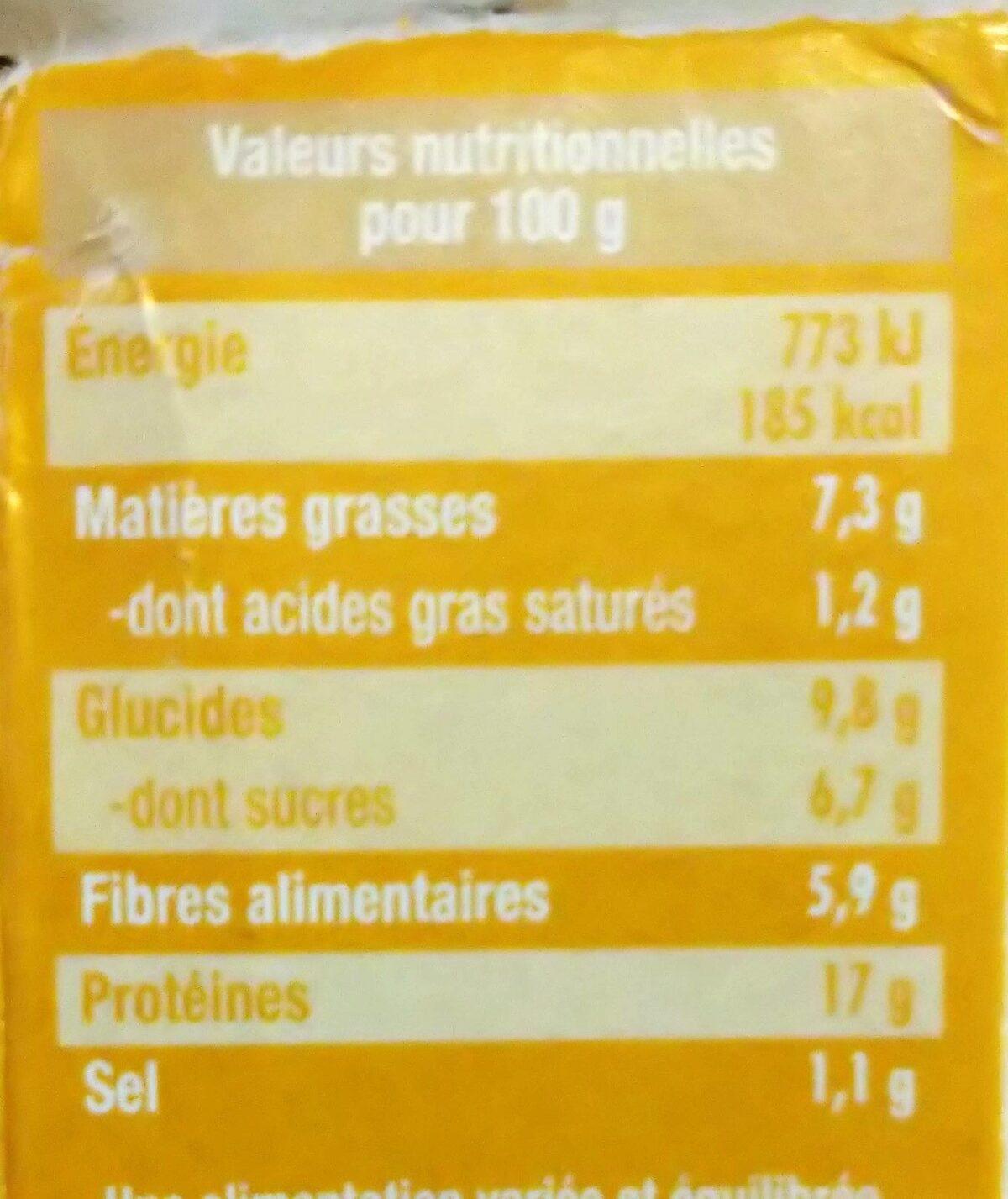 Steak de Soja Curry - Informations nutritionnelles - fr