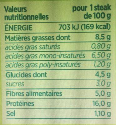 Steaks de Soja Légumes du Jardin pois gourmand et courgettes - Nutrition facts