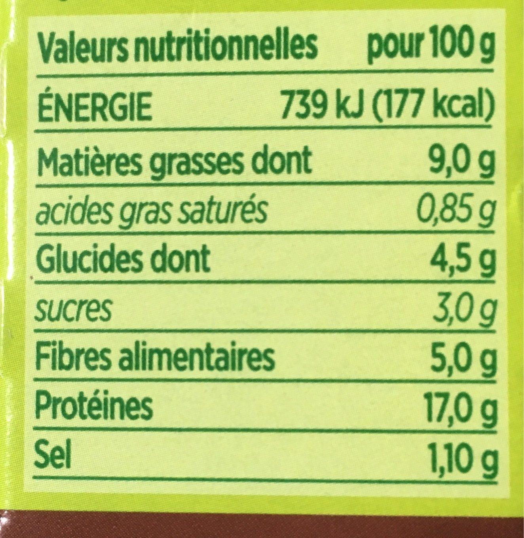 Hache végétal - Nutrition facts