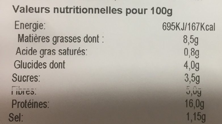 Steaks de Soja Tomate / Basilic - Informations nutritionnelles