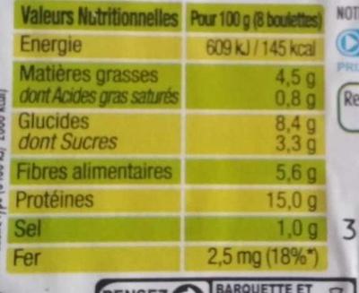 Boulettes végétales aux herbes - Voedingswaarden